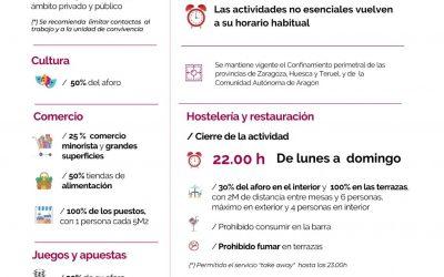Nuevas medidas Covid Gobierno de Aragón