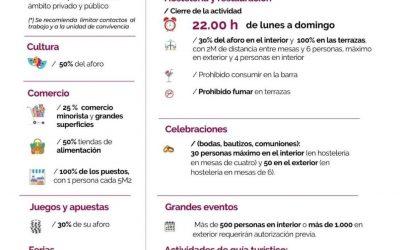 Nuevas Medidas Covid del Gobierno de Aragón