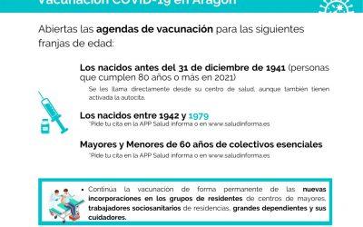 Agenda de vacunación para las siguientes franjas de edad